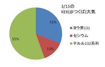 KEK_air_Mar_15.jpg