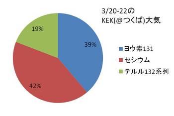 KEK_air_Mar_20-22.jpg