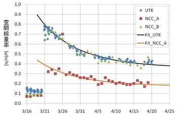 Kashiwa_graph_4.jpg