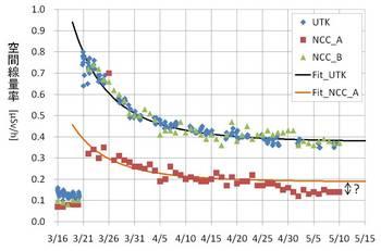 Kashiwa_graph_6.jpg
