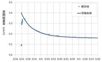 NIRS1_graph.jpg